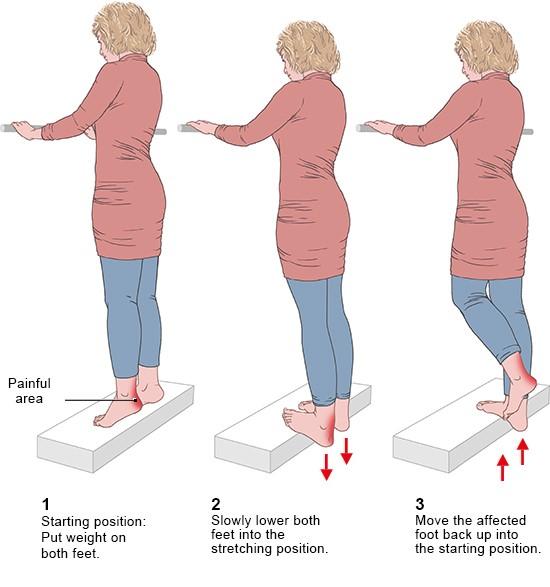 Illustration: Exercises for Achilles tendon
