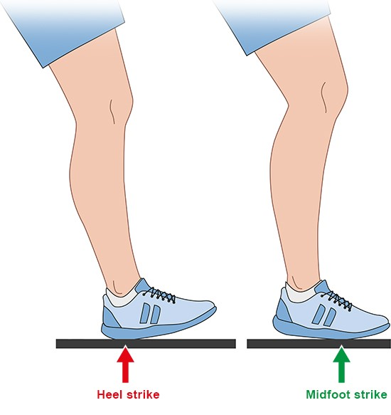 Illustration: Running techniques: Heel strike and midfoot strike