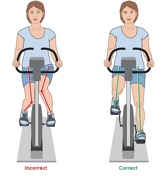 Illustration: Alignment of the leg while cycling