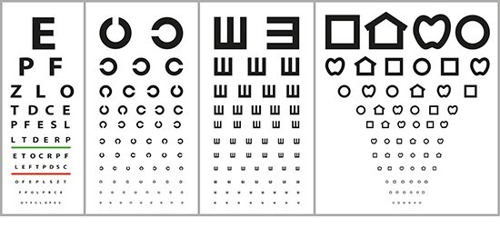 Illustration: Different types of eye charts